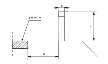 convert rectangular to parametric