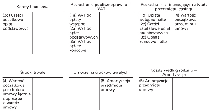 infoRgrafika